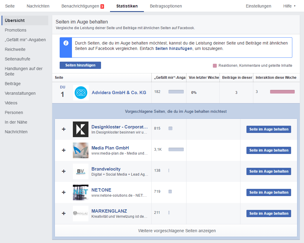 Facebook-Insights-Pages-to-Watch