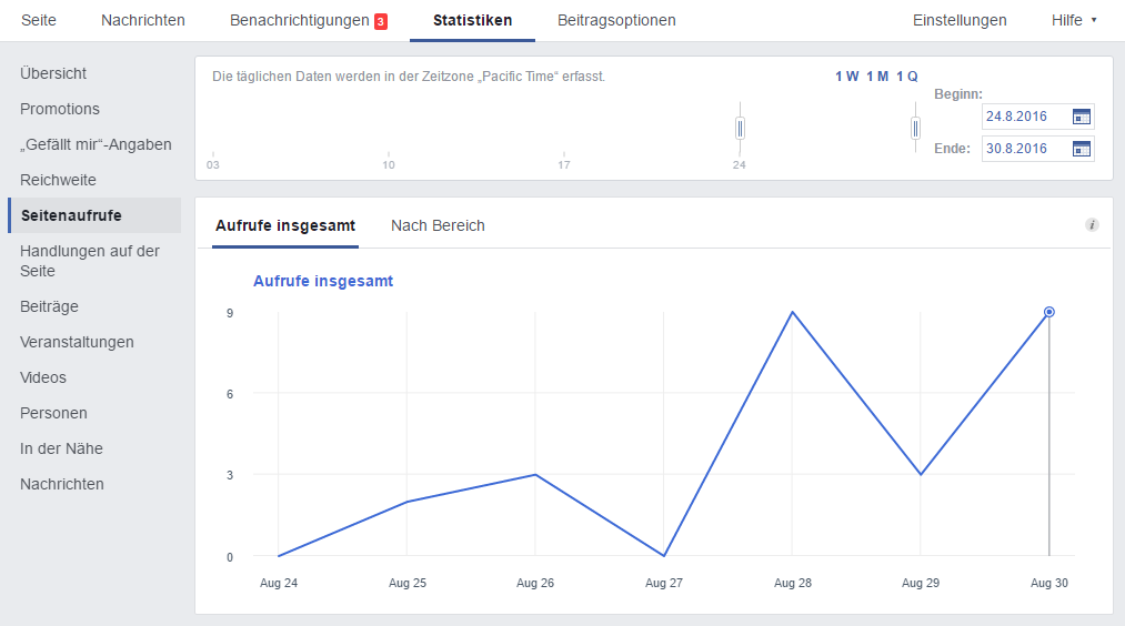 Facebook-Insights-Seitenaufrufe