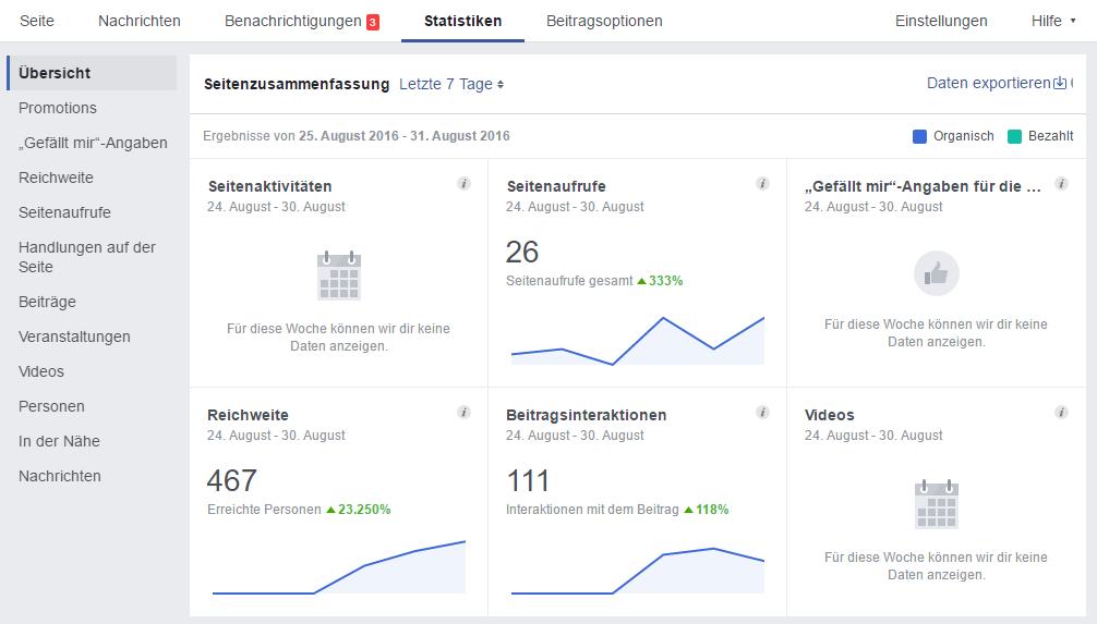 Facebook-Insights-Uebersicht