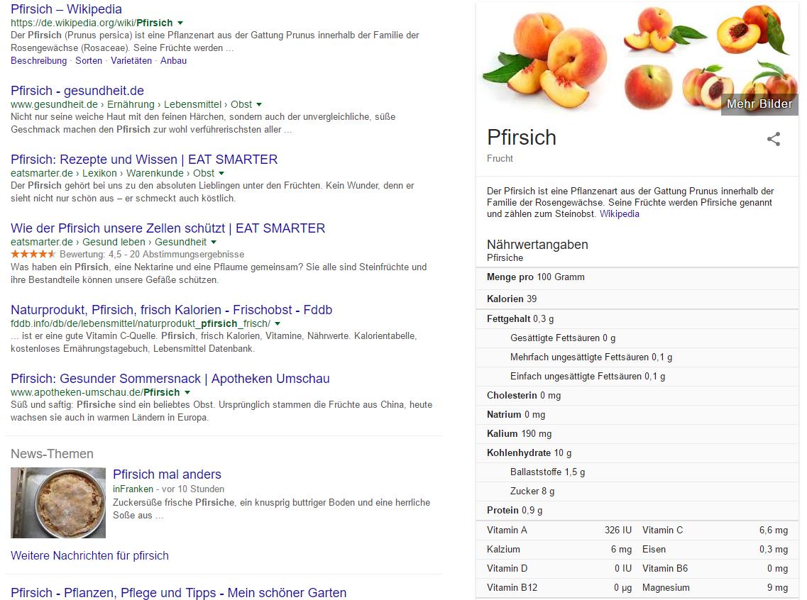 """Screenshot: Knowledge Graph Panel Informativ zum Begriff """"Pfirsich""""."""