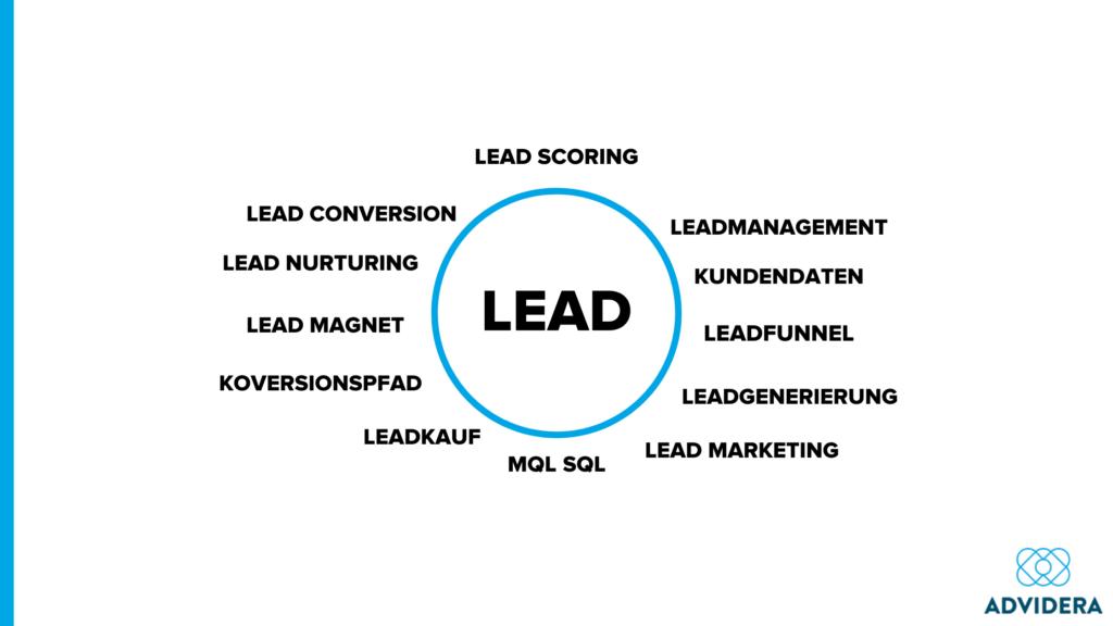 Lead Beitragsbild