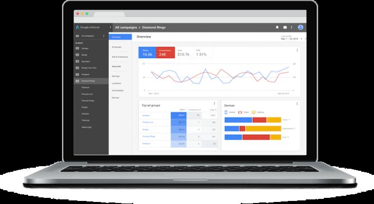 Google AdWords-Seminare