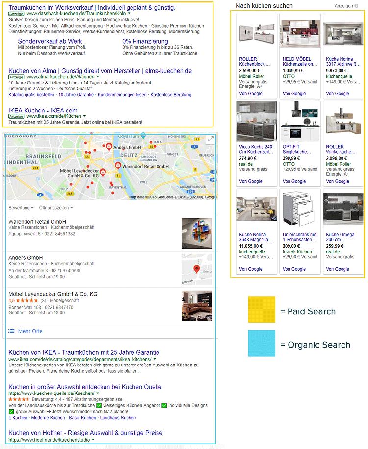Organic Search und Paid Search Unterschied