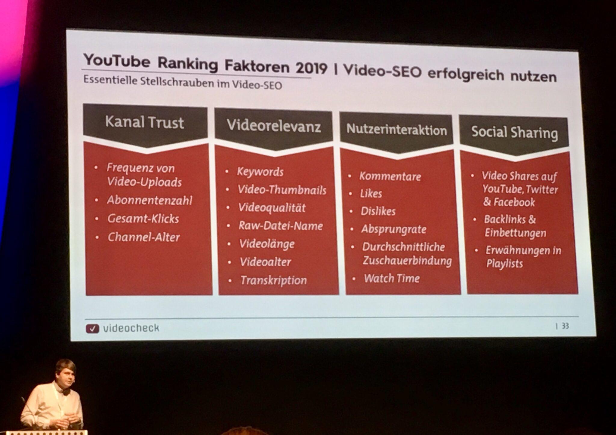 Youtube Ranking Faktoren