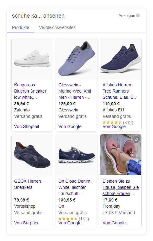 Google Ads Shopping