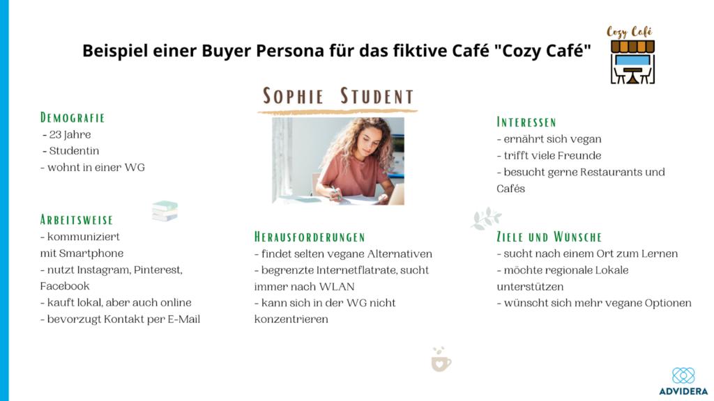 Buyer Persona Beispiele