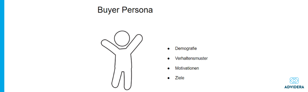 Buyers Journey Buyer Persona
