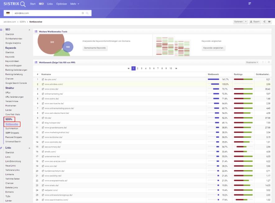 Keyword Monitoring