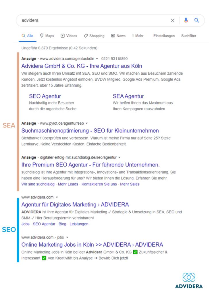 SEA und SEO in der Suchergebnisanzeige