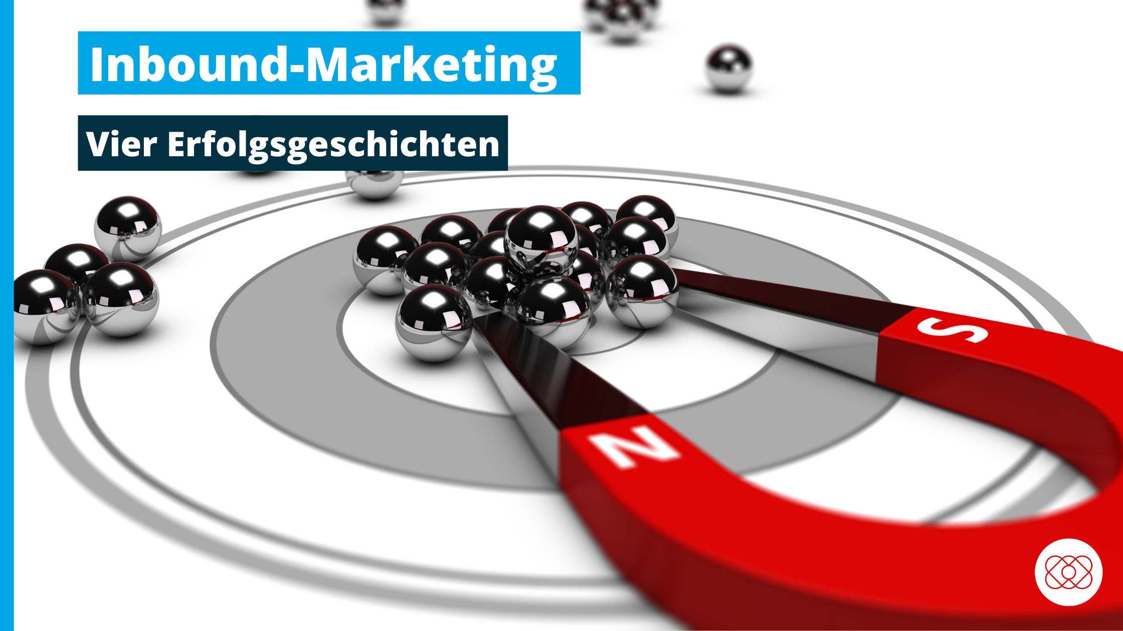 Inbound Marketing Beispiele