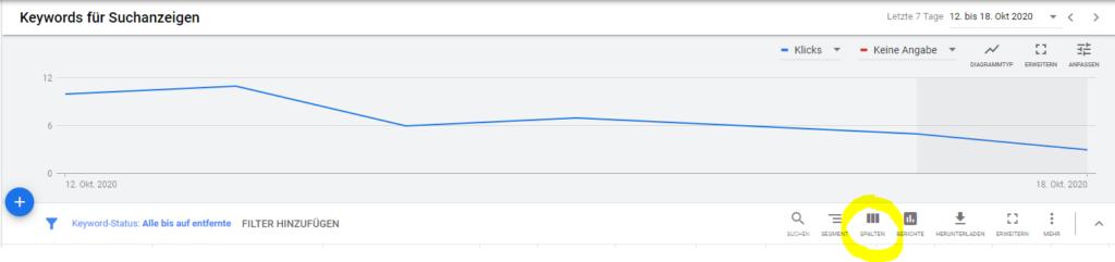 Google Ads Qualitätsfaktor verbessern