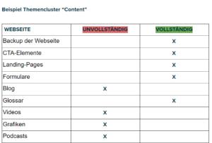 Auszug Content Audit Checkliste