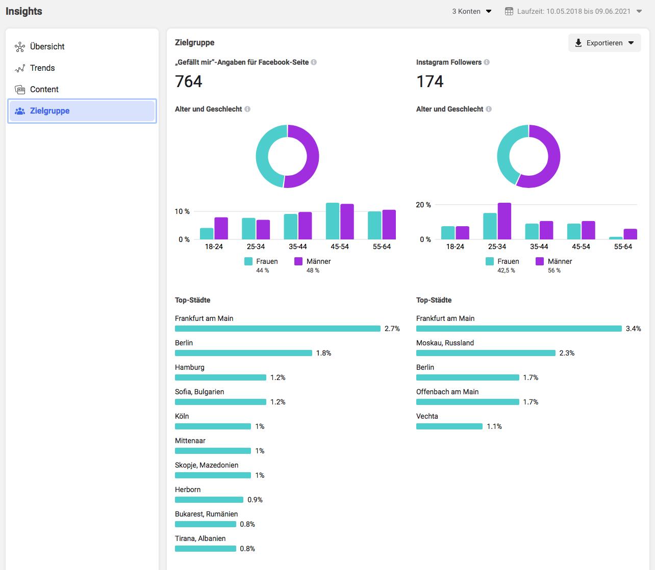 Facebook-Business-Suite-Insights-Zielgruppe