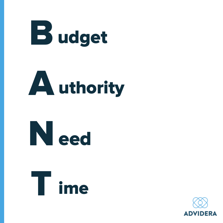 BANT-Modell_Lead Opportunity