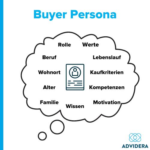 Buyer PersonaDemografische Merkmale