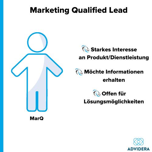 Marketing Qualified Lead (MQL) Beispiel