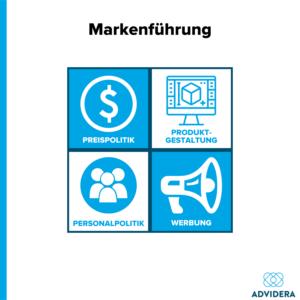Bausteine der Markenführung