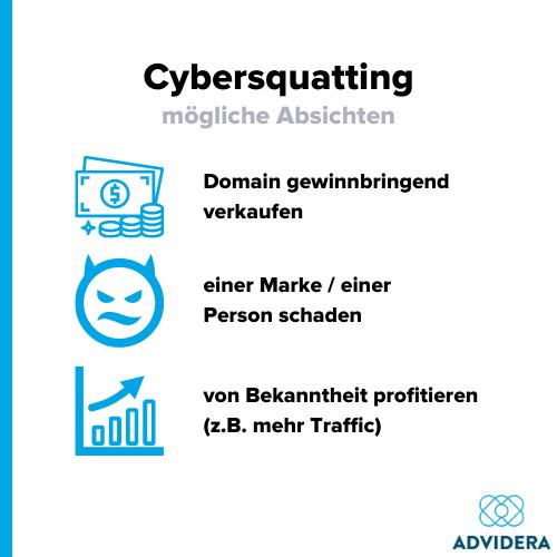Cybersquatting Absichten