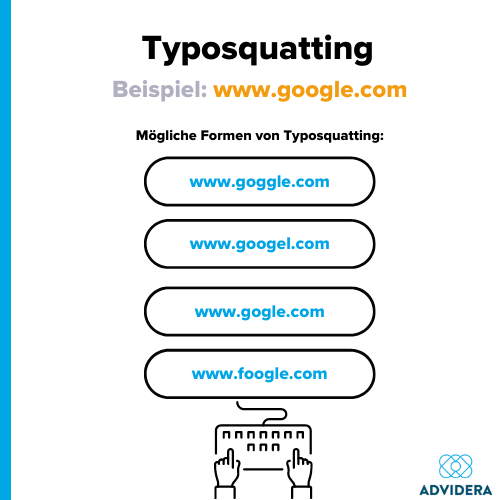 Cybersquatting Typosquatting