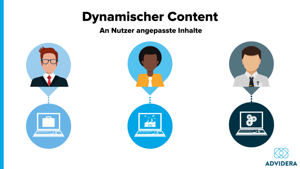 Dynamischer Content