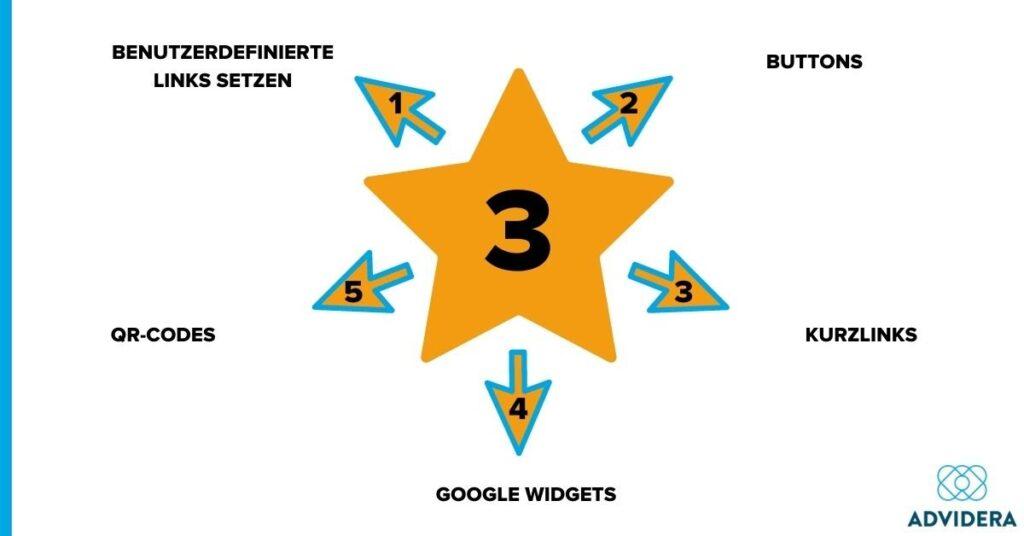 Google Bewertungen Stern 3