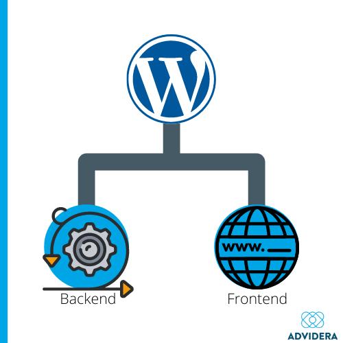 WordPress CMS Struktur