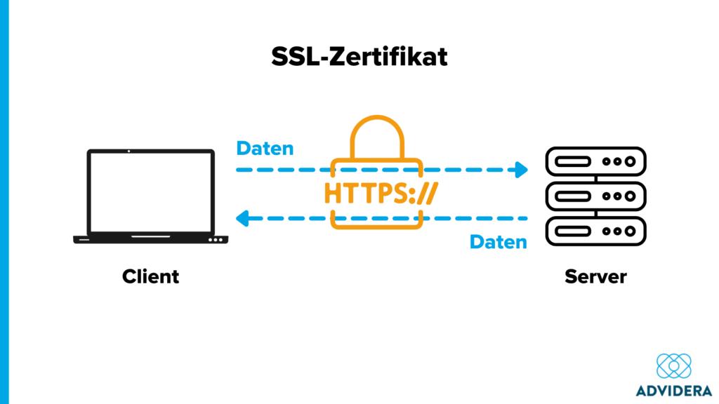 SSL-Zertifikat technisches SEO