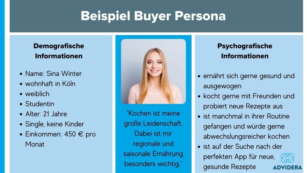 Beispiel einer Buyer-Persona