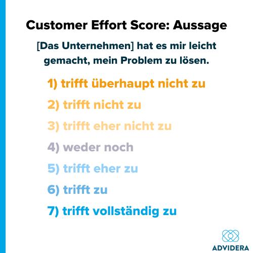 Customer Effort Score Aussage