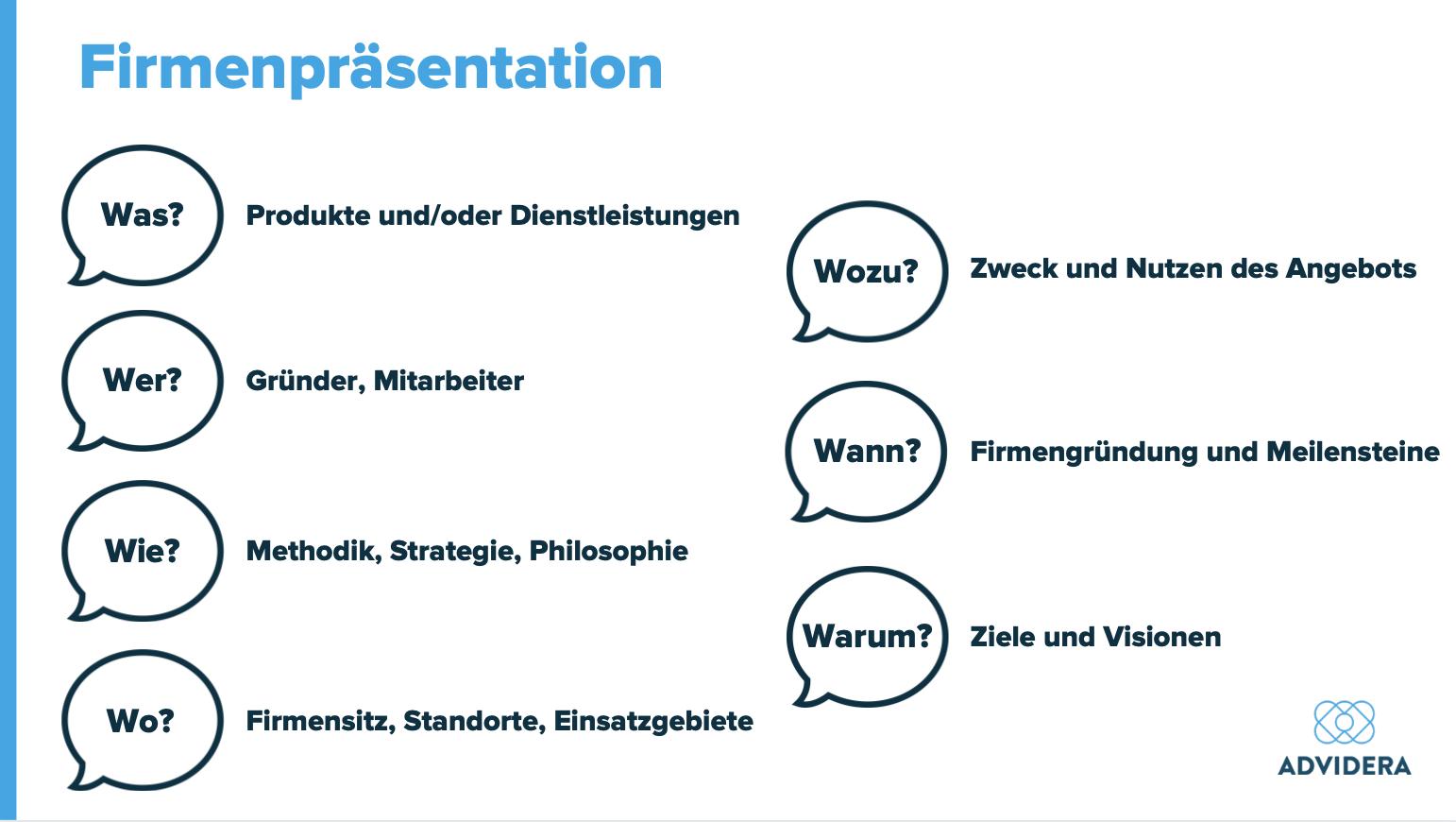 Firmenpräsentation W-Fragen