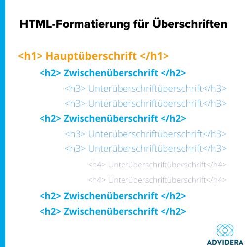 SEO Überschriften HTML-Formatierungen