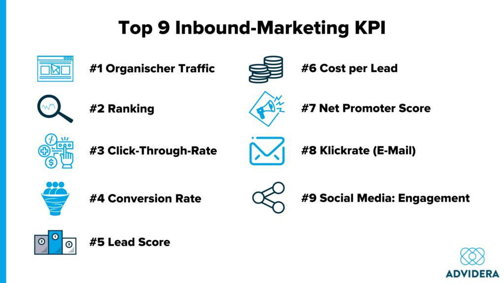 Inbound Marketing KPI Top 9