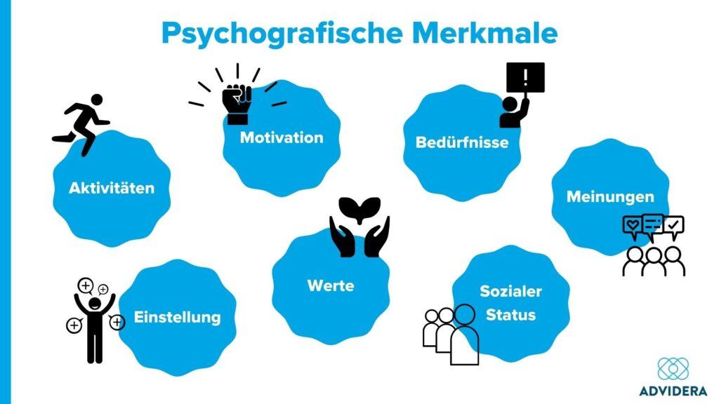 Psychografische Merkmale
