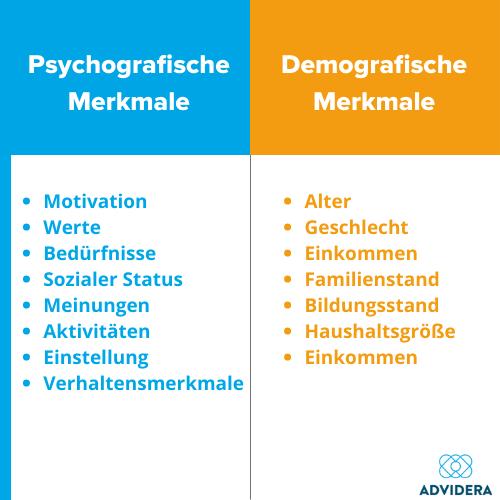 Psychografische vs. Demografische Merkmale