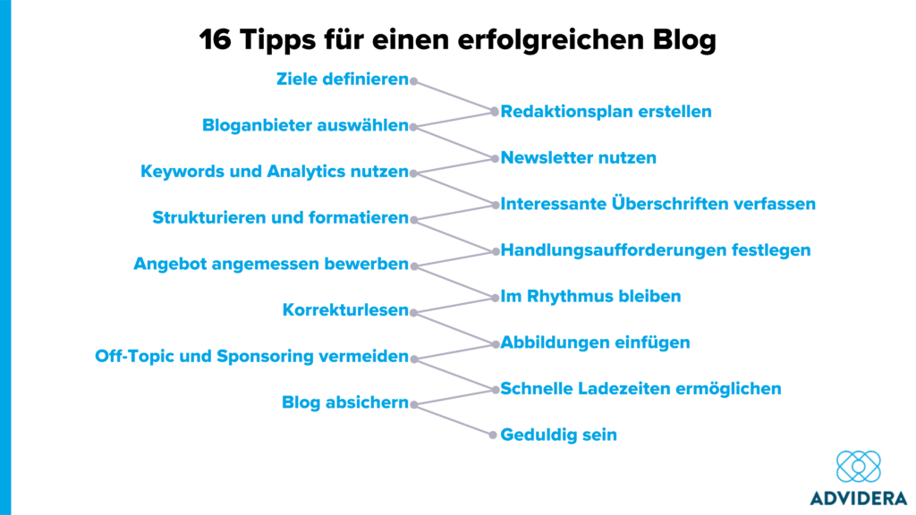 16 Tipps für einen erfolgreichen Blog