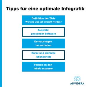 Tipps für eine optimale Infografik