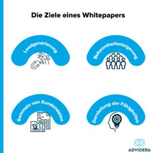 Die Ziele eines Whitepapers